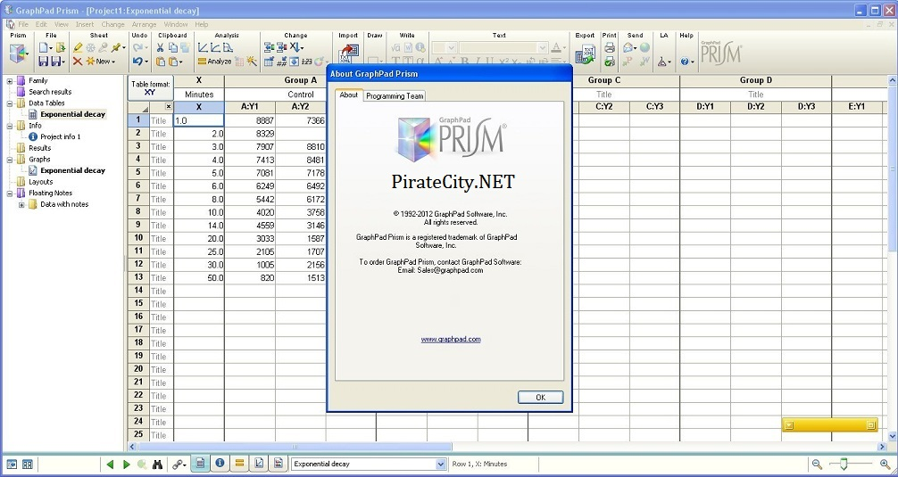 GraphPad Prism activation code