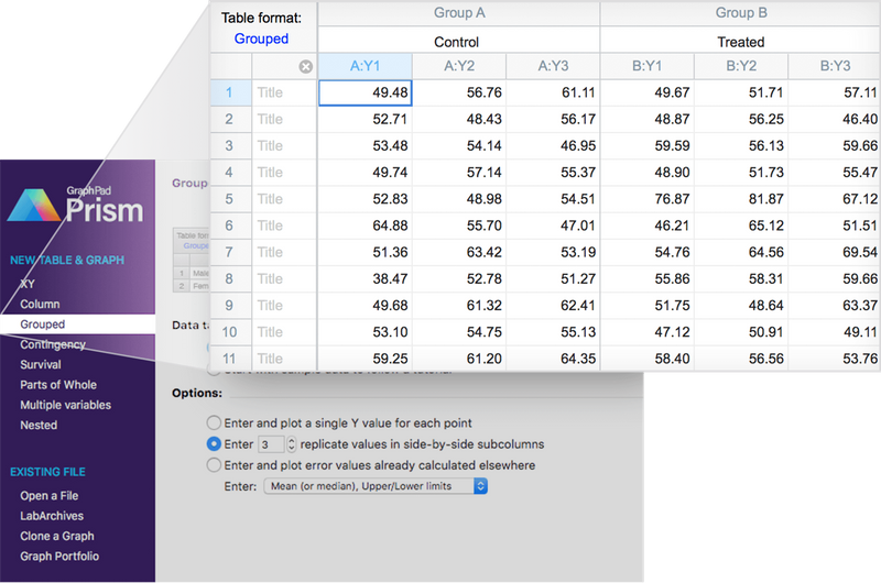 GraphPad Prism 8.0.2.263 full crack torrent download